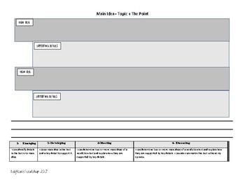 Nonfiction Main Idea Lessons, Organizer, Think Sheet, Rubric, Assessment NO PREP