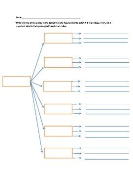 Nonfiction Main Idea/details Graphic Organizer