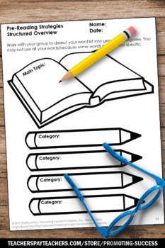 Nonfiction Reading Response Sheets, HOT Higher Order Thinking Skills