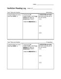 Nonfiction Reading Log (Topic, Main Idea, Details)