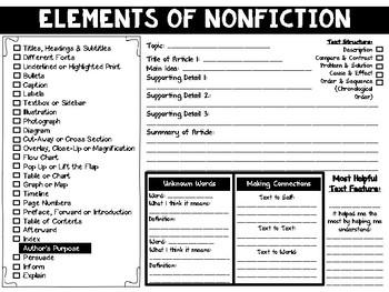 Nonfiction Reading Response Sheet (Elements of Nonfiction)