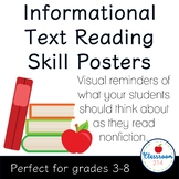 Nonfiction Reading Skills Posters Apple Themed