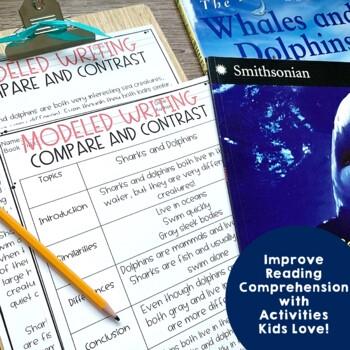 Nonfiction Reading Strategies Bundle