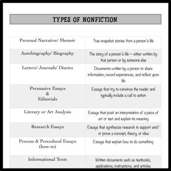 Nonfiction Resource Bundle- Graphic Organizers, Question Stems, Charts, & MORE