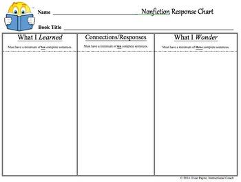 Nonfiction Response Chart