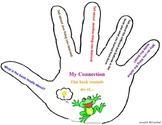 Nonfiction Retelling-Nonfiction Retelling Hand