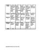 Nonfiction Rhyming Poem Activity Template and Rubric