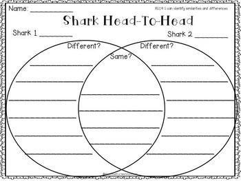 Nonfiction Shark Unit