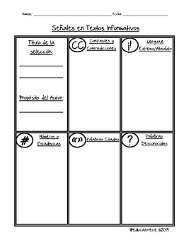 Nonfiction Signposts Graphic Organizer in Spanish