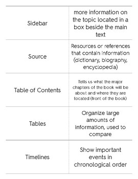 Nonfiction Sorts/Flashcards