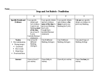 Nonfiction Stop and Jot Rubric
