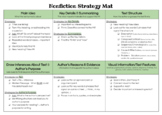 Nonfiction Strategy Mat (Gr.4, Editable, Can be Adapted fo