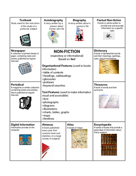 Nonfiction Study Launch Sheet
