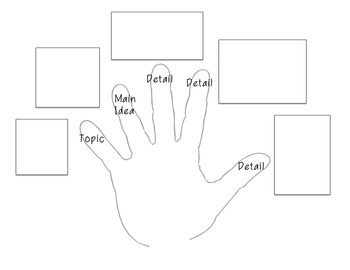 Nonfiction Summary: 5-finger Recall
