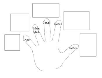 Nonfiction Summary: 5-finger Recall