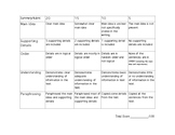 Nonfiction Summary Rubric