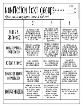 Nonfiction Text Groups (literature circles for nonfiction text!)