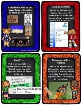 Non Fiction Text Features Posters, Lesson Plan  Response Sheets BUNDLE