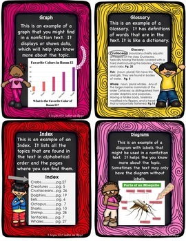 Nonfiction Text Feature Posters for First and Second Grade