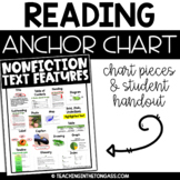 Nonfiction Text Features Poster (Reading Anchor Chart)
