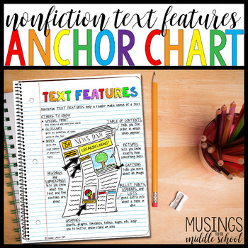 Nonfiction Text Features Anchor Chart By Musings From The Middle School