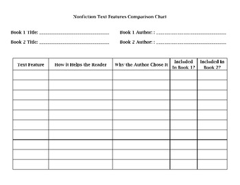 Nonfiction Text Features Comparison Chart