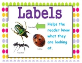 Nonfiction Text Features Display Signs