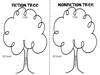 Nonfiction Text Features & Genre Trees