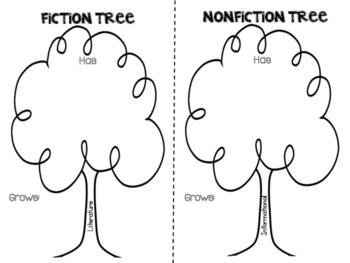 Nonfiction Text Features & Genre Trees