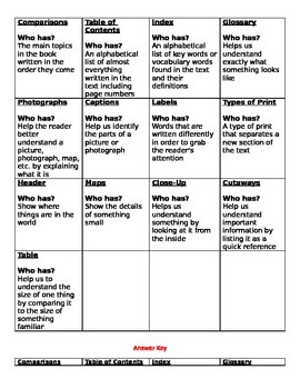 Nonfiction Text Features - I Have Who Has?