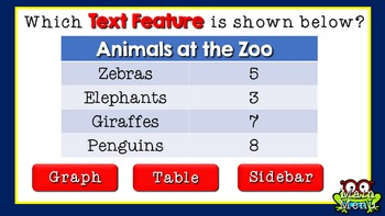 Nonfiction Text Features Jeopardy Style Game Show, Posters, and Cards
