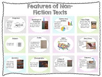 Nonfiction Text Features Poster Freebie