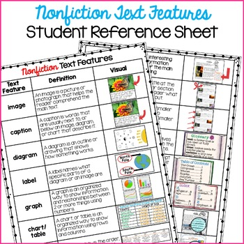 Text Features Activity: Nonfiction Text Features Poster & Gallery Walk Materials