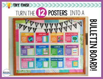 Nonfiction Text Features Posters - Classroom Posters- Classroom Decor