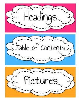 Nonfiction Text Features Posters