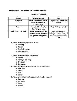 Nonfiction Text Features Pre or Post Assessment