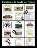 Nonfiction Text Features Spanish TC All About Reading Writing Workshop Charts