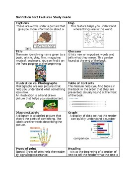 Nonfiction Text Features Study Guide