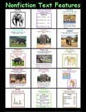 Nonfiction Text Features TC All About Reading Writing Workshop Anchor Charts