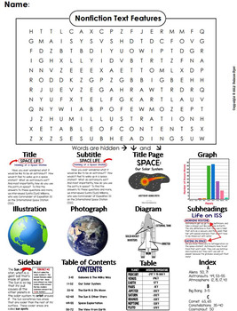 Nonfiction Text Features Worksheet/ Word Search 3rd 4th 5t