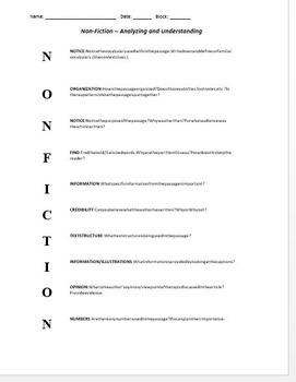 Nonfiction Text Graphic Organizer