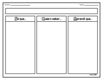 Nonfiction Text Structure Graphic Organizers in Spanish