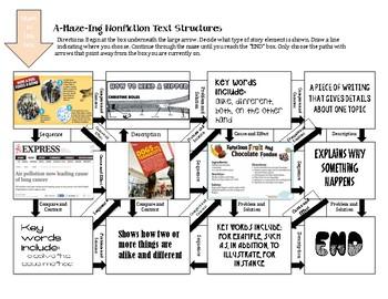 Nonfiction Text Structure Review Maze