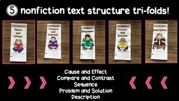 Nonfiction Text Structure Tri-fold BUNDLE