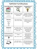 Nonfiction Text Structures Chart