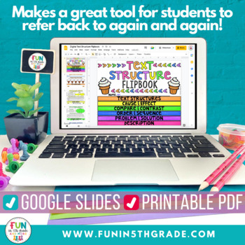 Nonfiction Text Structure Flipbook Activity