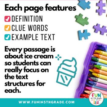 Nonfiction Text Structure Flipbook Activity | Printable & Digital Versions