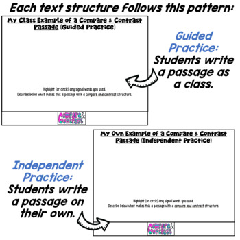 Informational Text Structures FLIPBOOK