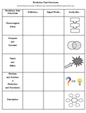 Nonfiction Text Structures Graphic Organizer Blank