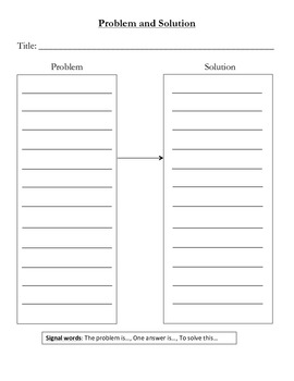 Nonfiction Text Structures Graphic Organizers
